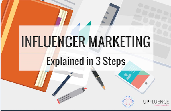 Influencer Marketing Explained in 3 Steps – Infographic