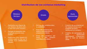 upfluence-distribution-contenus-marketing