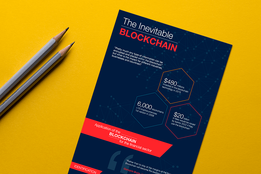 blockhain-upfluence-content-marketing-agency