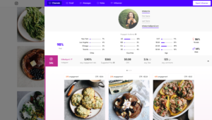 @bitesbyme Top Food Influencer 2019 on Instagram
