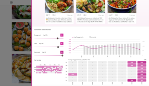 Instagram account plantifullybased Top Food Influencer 2019 on Instagram