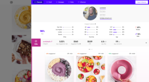 purelykaylie Top Healthy Food Instagram account in 2019 Kaylie Grace