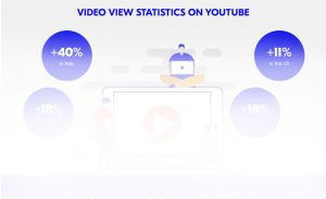Twitch & YouTube video stats confinement 2020 preview