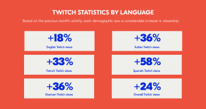Twitch stat infographic