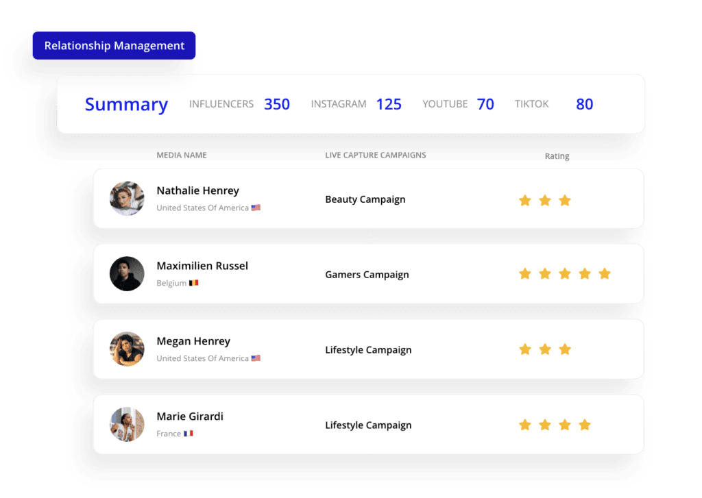 manage your influencer relationships in one dashboard